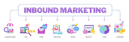 Inbound Marketing. Digital marketing icons banner.