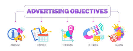 Advertising objectives banner with set of icons. Flat vector illustration.