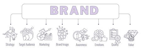 Brand banner. Business infographics with linear icons.