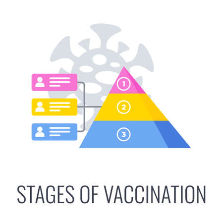 Stages of Vaccination icon. Development, Testing, and Regulation 矢量图像