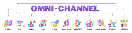 Omni channel banner vector concept with icons.