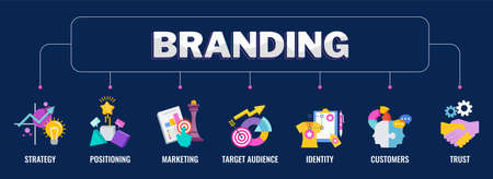Branding word lettering typography with color icons. Strategy, management Illustration