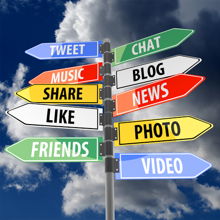 Social media concept with road signs on blue sky background photo