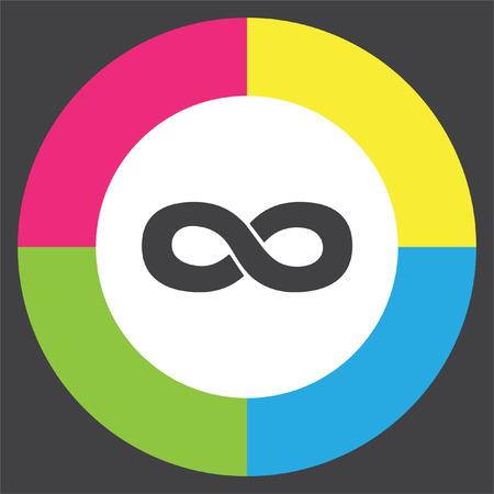 signo de infinito: símbolo de infinito del icono del vector. icono de la muestra sin fin. Vectores