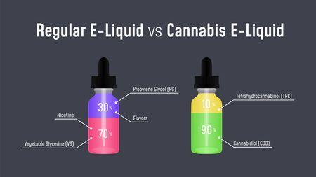Regular E-Liquid vs Cannabis E-Liquid. Each type of liquid ratio infographics. Vector illustration EPS10.