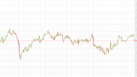 candlestick chart of stock market investment trading, stock exchange price pattern chart. Stock Photo
