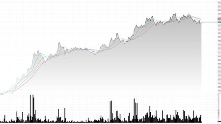 line chart of stock market investment trading, stock exchange price pattern chart. Stock analyzing. Market analysis for variation report of share price. Foto de archivo