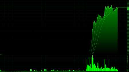 line chart of stock market investment trading, stock exchange price pattern chart. Stock analyzing. Market analysis for variation report of share price. Stock Photo