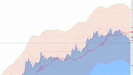 line chart of stock market. Stock market quotes on display. Live stock trading online. Financial diagram with chart. Live stock trading online. Financial diagram with chart.
