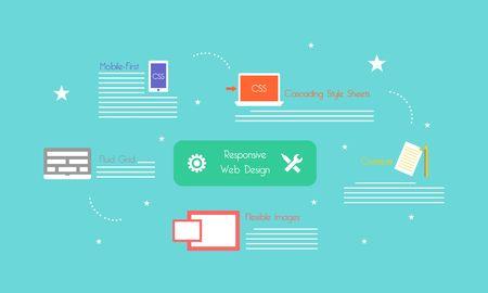 Business Blogging, Commercial Blog posting, Internet Blogging service flat design vector illustration with icons