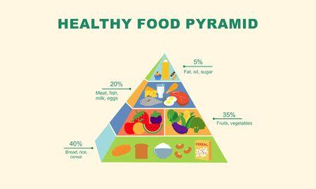 Infographic healthy food, sport and wellness template vector illustration Ilustración de vector