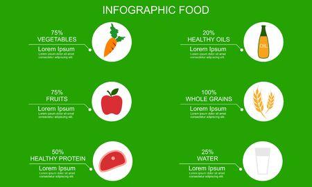 Infographie alimentation saine, sport et bien-être modèle illustration vectorielle