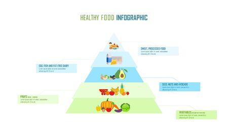 Ilustración de vector de plantilla de alimentos saludables de infografía