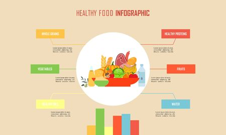 Infographic healthy food template vector illustration