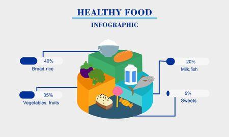 Ilustración de vector de plantilla de alimentos saludables de infografía Ilustración de vector