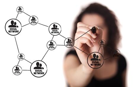 apoyo social: mujer dibujar estructura de red social en una pizarra Foto de archivo