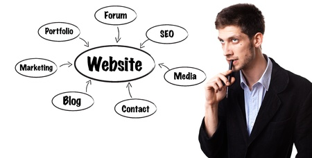 Young man analysing website structure schema on the whiteboard Stock Photo - 9289087