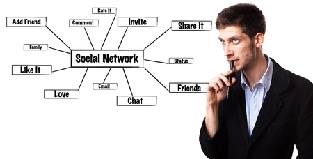 Young man analysing social network schema on the whiteboard Stock Photo - 9289296
