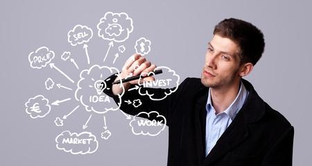 male businessman with marker writing ideas on writeboard photo