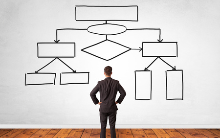 A salesman in doubt looking for solution on a white wall with organizational chart Stock fotó