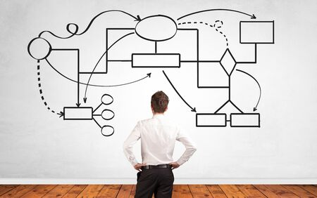 A salesman in doubt looking for solution on a white wall with organizational chart Stok Fotoğraf