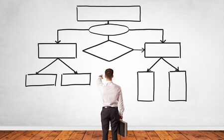 A salesman in doubt looking for solution on a white wall with organizational chart Фото со стока
