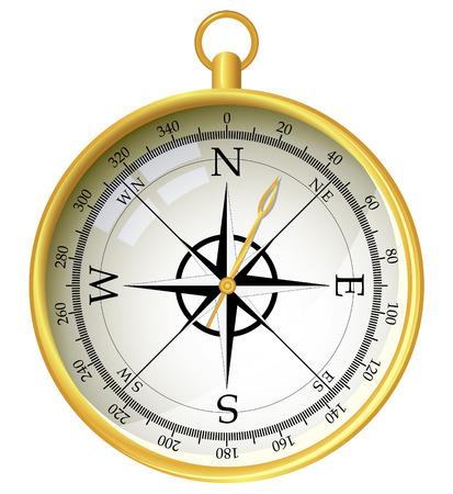 compass map: Compass illustration