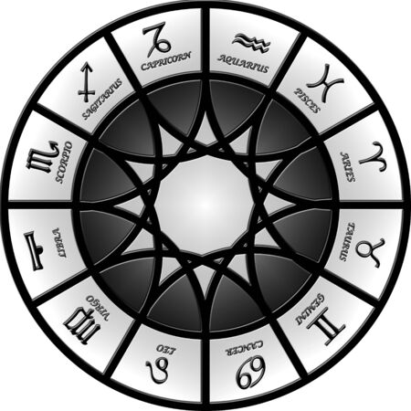 Illustration of a circle containing 12 zodiac signs