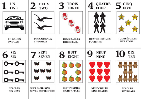 Educational aid for learning the numbers 1 - 10 in french or english