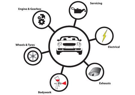 Vector illustration of various aspects of car repair