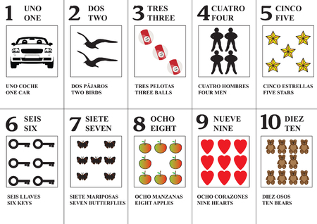 Vector Spanish flash cards for learning the numbers 1-10 in English or Spanish
