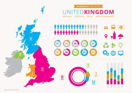 地図とアイコンをもつ英国の人口のインフォ グラフィック
