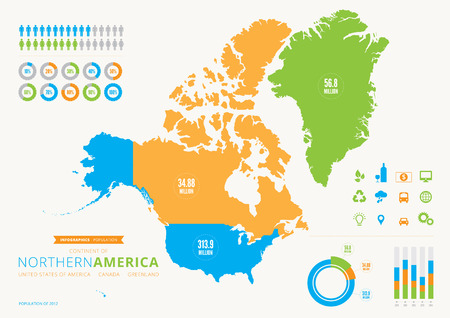 northern: Northern American Infograph