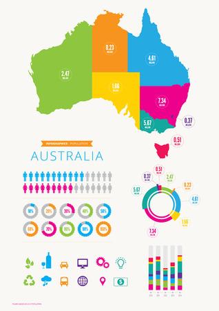 Infographie de l'Australie sur la carte et les icônes