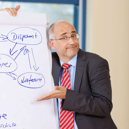 Portrait of confident mature businessman presenting planning on flipchart in office photo
