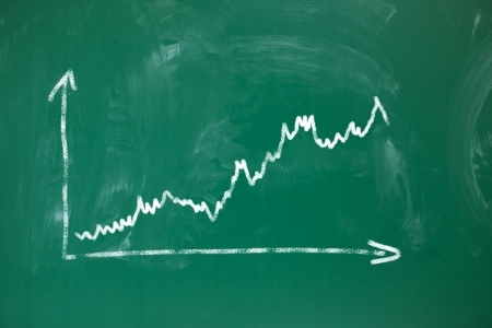 variability: Closeup of line graph drawn on blackboard representing business ups and downs