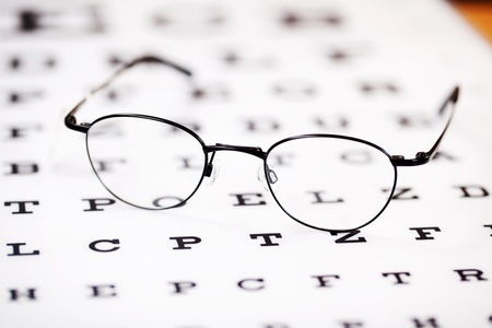 close up view of glasses lying on snellen test chart photo