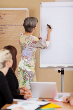 Older woman writing on a blank flipchart watched by two young women during a class or presentation photo