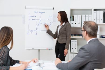 Attractive stylish businesswoman or team leader giving a presentation to her colleagues standing in front of a flipchart with diagrams while they sit at a table watching photo