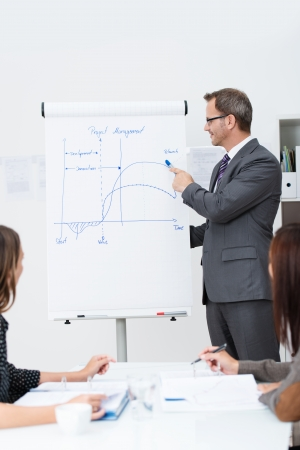 Businessman or team leader giving a lecture or presentation to his work colleagues in the office standing pointing to a flipchart with diagrams photo