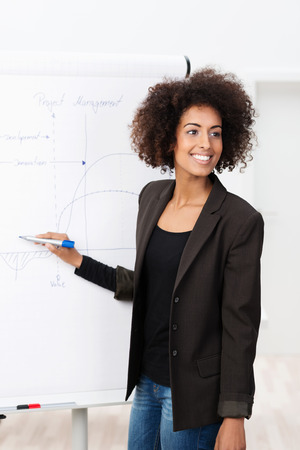 African American business woman giving a presentation standing in front of a flip chart with a marker pen in her hand turning to smile at her work colleagues