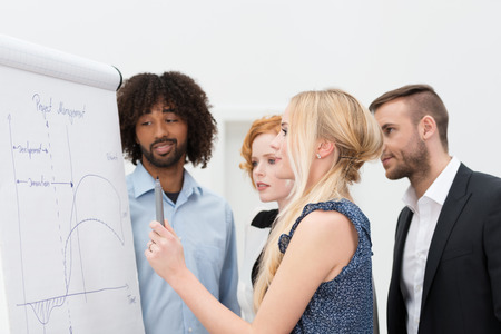 flip chart: Blond woman standing with business colleagues in front of a flip chart drawing an analytical graph