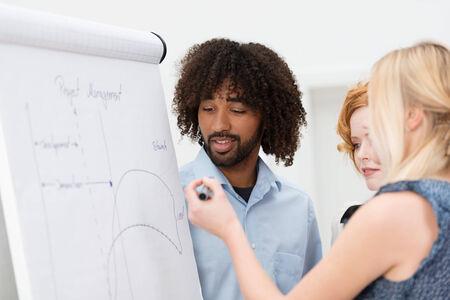 Jeune chef d'équipe féminine de donner une présentation regardé par une collègue et jeune collègue hip afro-américaine