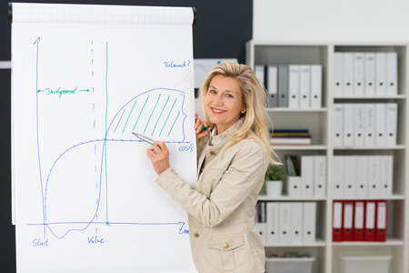 executive courses: Close up Smiling Adult Office Woman Showing Graph on Big White Board at her Office. Captured her While Looking at the Camera.