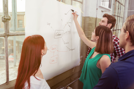chart: Young team leader doing in house training giving a presentation on a flip chart watched by her young colleagues in an informal office
