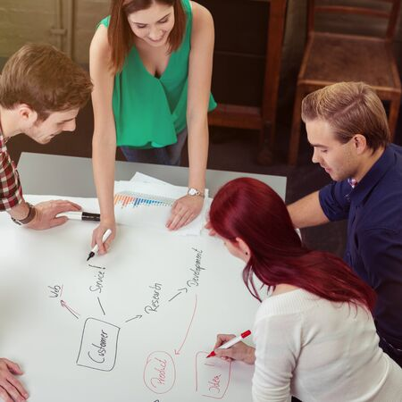 mind map: Group of Young Business Friends Brainstorming at the Table Using Mind Map on a White Poster Paper.