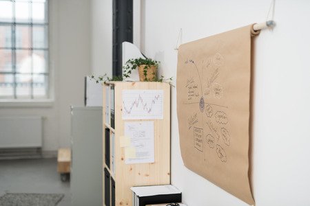 conceptual map: Negocios Mapa conceptual sobre el Libro del cartel de Brown que cuelga en la pared blanca dentro de la oficina.