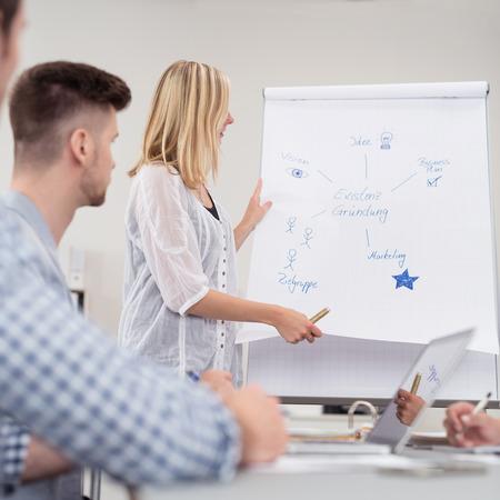conceptual map: Mujer L�der Presentaci�n de un mapa conceptual para negocios Despu�s de la reuni�n de reflexi�n con el Equipo Dentro de la sala de juntas. Foto de archivo