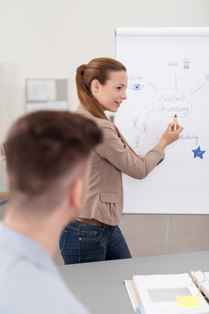 formulate: Young Female Leader Asking the Group Some Keywords to Formulate a Diagram During the Business Brainstorming Inside the Office. Stock Photo