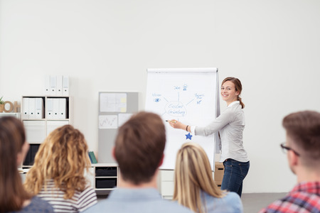 Pretty Young Team Leader Explaining Something on Poster Paper to her Colleagues Inside the Office. Stockfoto